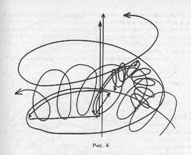 Записи диалогов с космическим разумом