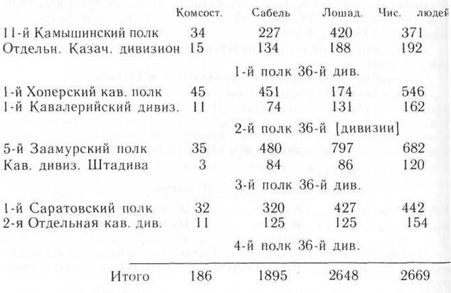 Красная книга ВЧК. В двух томах. Том 2