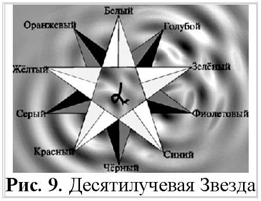 Топологии Миров Крапивина