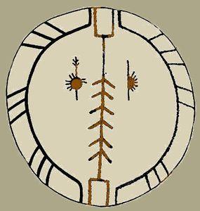 Визуальные образы мира в сибирском шаманизме. Часть 1