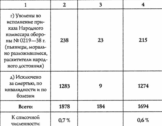 100 мифов о Берии. Вдохновитель репрессий или талантливый организатор? 1917-1941