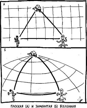 Вселенная: руководство по эксплуатации