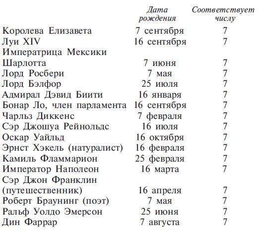 Книга чисел Кайро. Шифр вашей судьбы
