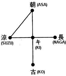 Увлечённость Харухи Судзумии