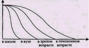 Философия жизни
