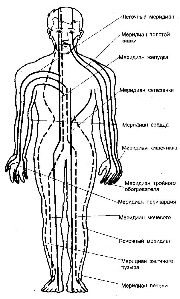 Искусство Цигун