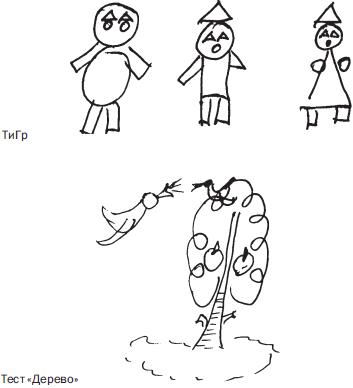 """Выраженное стремление к заботе о других в тесте  """"Дерево """" 56-летней Натальи графически отражено в виде кормящей..."""