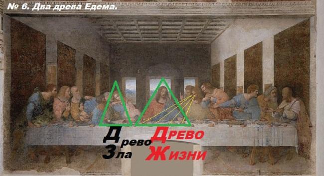 Откровение Леонардо