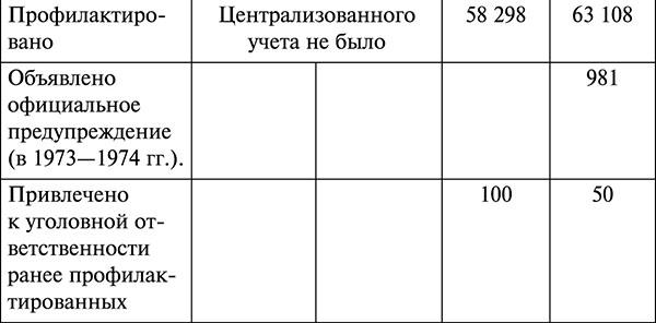 Парадокс Андропова. «Был порядок!»