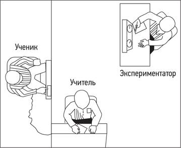 Психология. Люди, концепции, эксперименты
