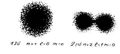 По ту сторону кванта