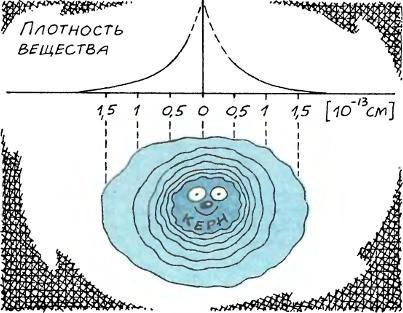 Вселенная в электроне