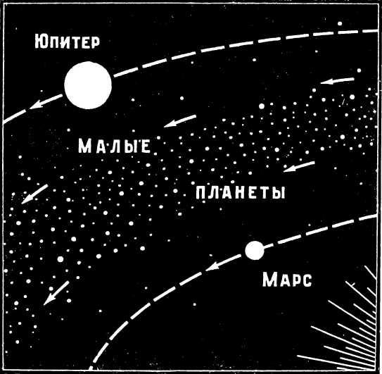 Хвостатые звезды