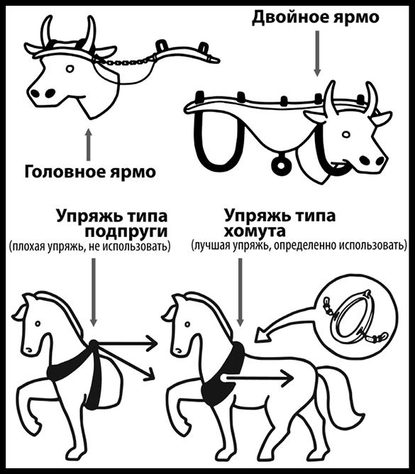 Как изобрести все
