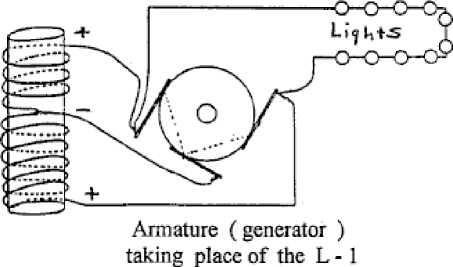 Magnetic Flux Amplification