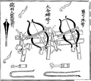 Китайская доогнестрельная артилерия