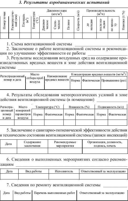 инструкции по эксплуатации тепловых энергоустановок и сетей в доу