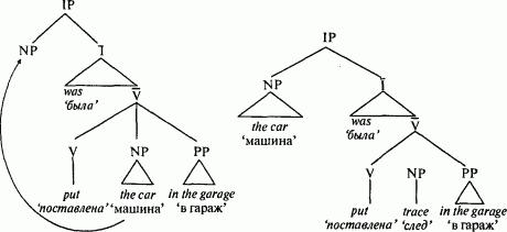 Язык как инстинкт