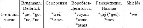 Непарадигматическая лингвистика