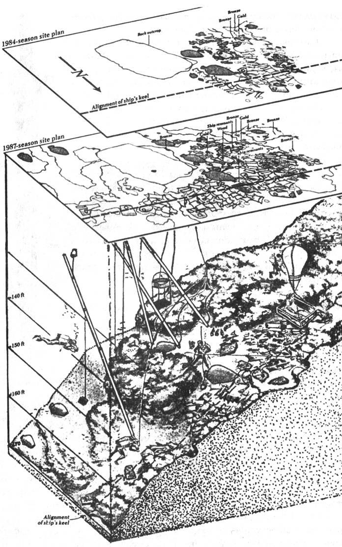 Затонувшие корабли. Затопленные города