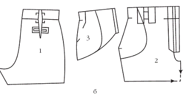 Модные модели брюк, бриджей и шортиков на любую фигуру
