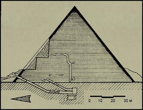 Их величества пирамиды