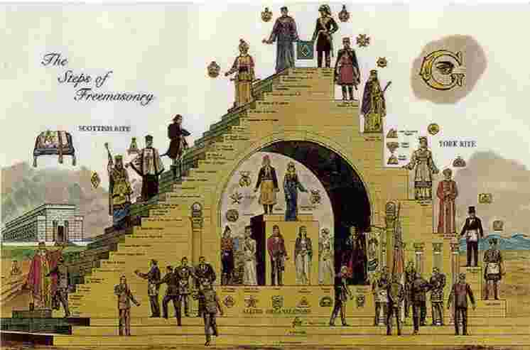 Тайны масонства
