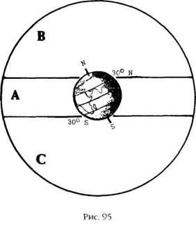 Двенадцатая планета