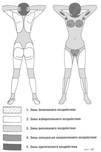 Садомазохизм: путь плети (с иллюстрациями)