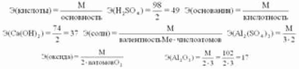 Шпаргалка по неорганической химии