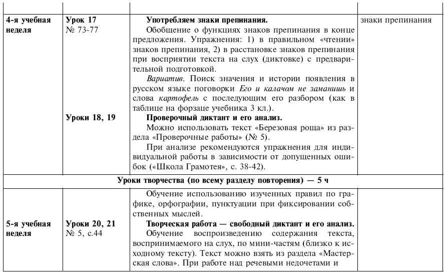 Обчучение в 4-м классе по учебнику «Русский язык» Л. Я. Желтовской
