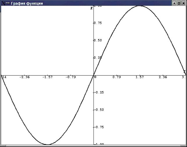 Программирование в X Window средствами Free Pascal