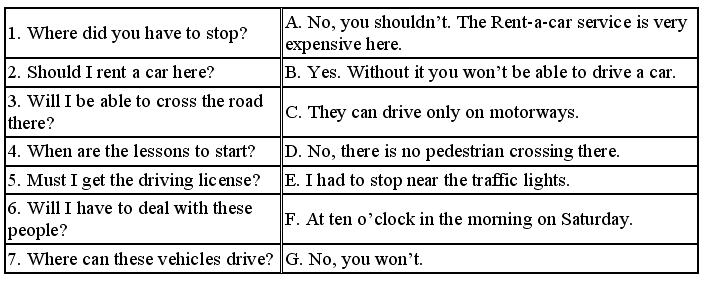 Английский язык: самоучитель