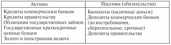 Макроэкономика: конспект лекций